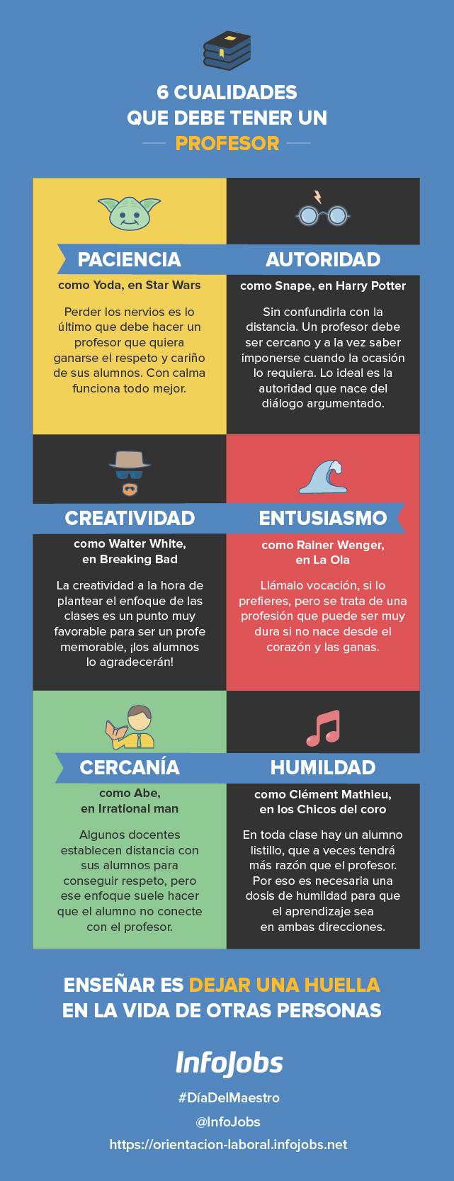 cualidades de un profesor