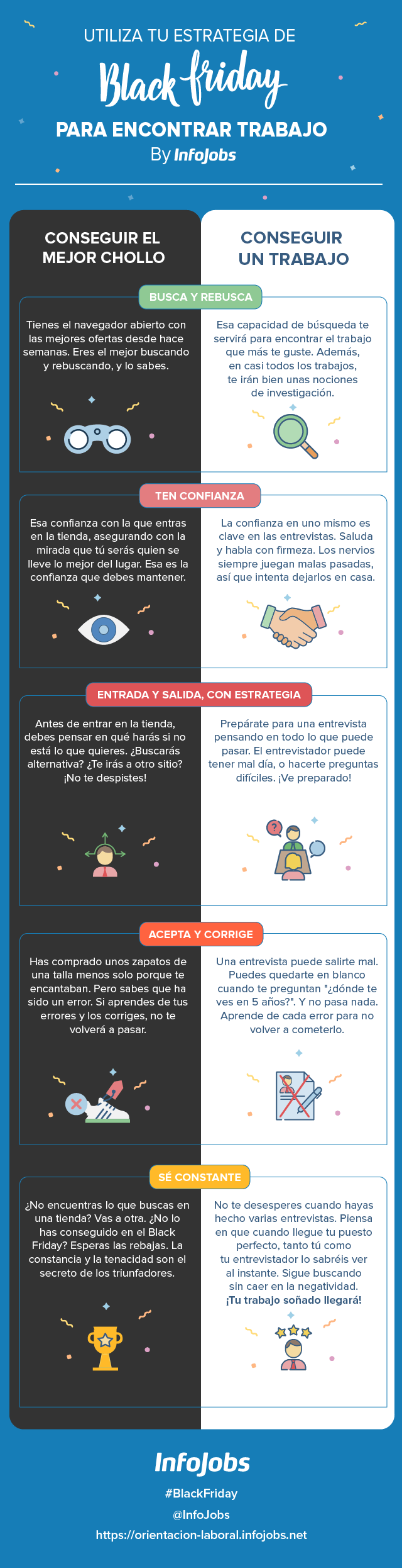 Infografía encontrar empleo black friday InfoJobs