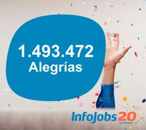 ¡Nuevo récord! Casi un millón y medio de contratos de trabajo firmados en 2017