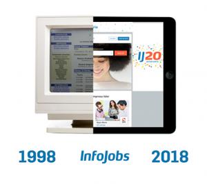 20 años de InfoJobs, ¡cómo hemos cambiado!
