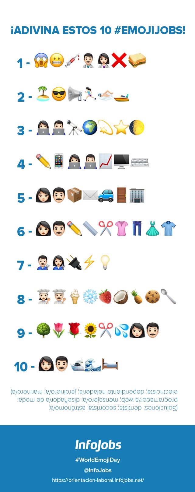 Infografía emojis tipos de trabajo
