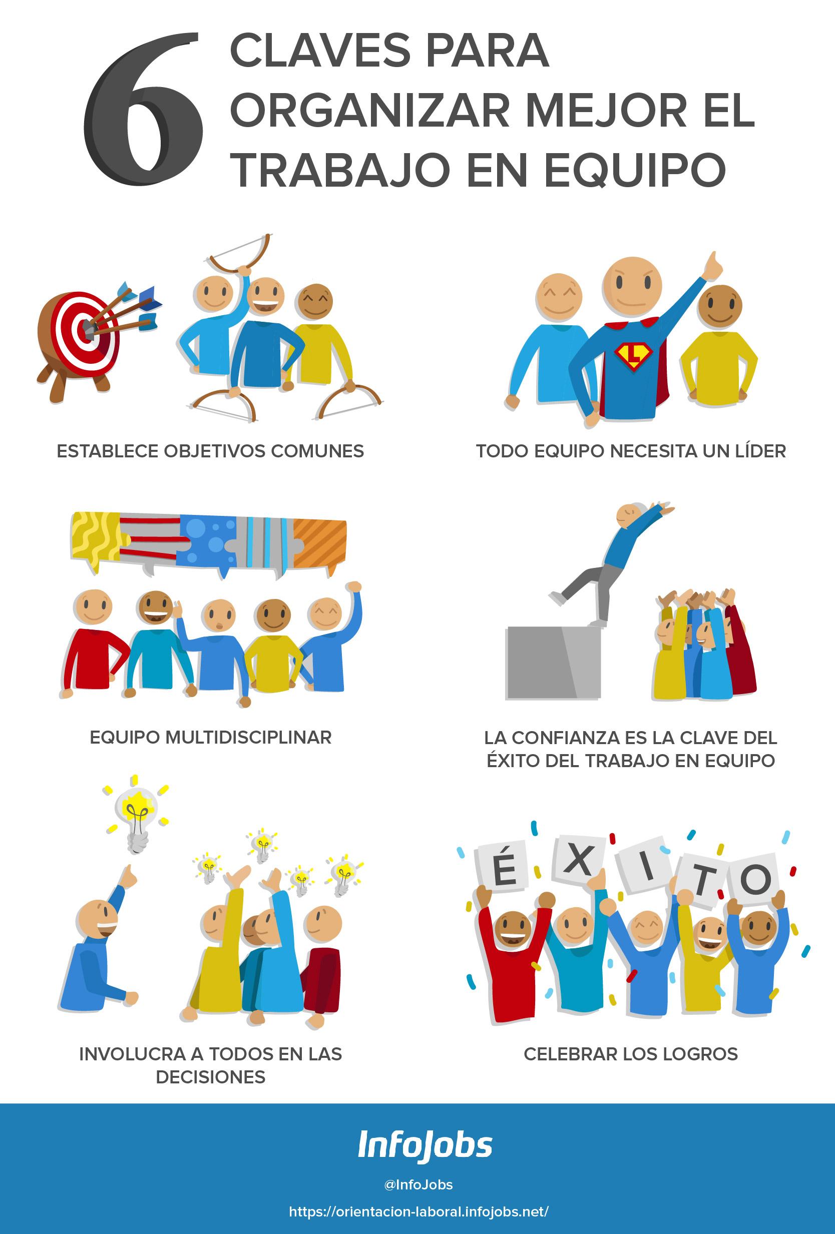 Infografía 6 claves para organizar mejor el trabajo en equipo
