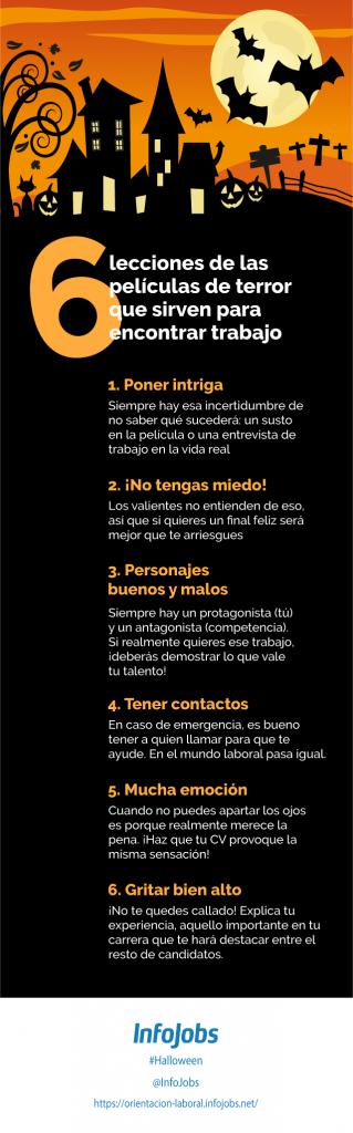 infografia-pelis-miedo-buscar-trabajo-infojobs