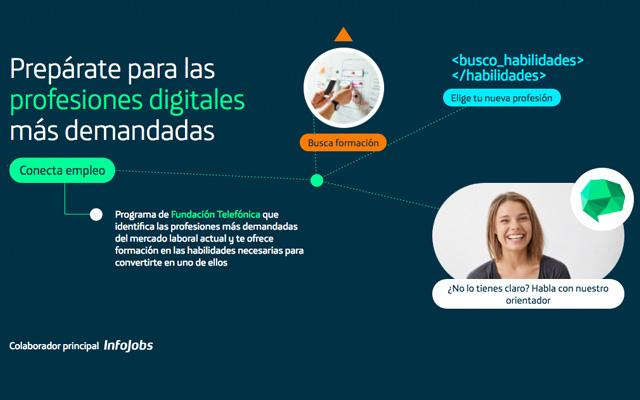 Conecta empleo profesiones digitales