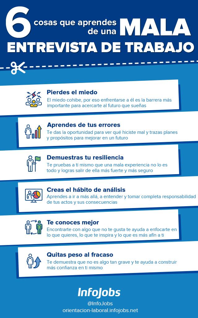 infografía-aprender-de-una-entrevista-laboral-infojobs