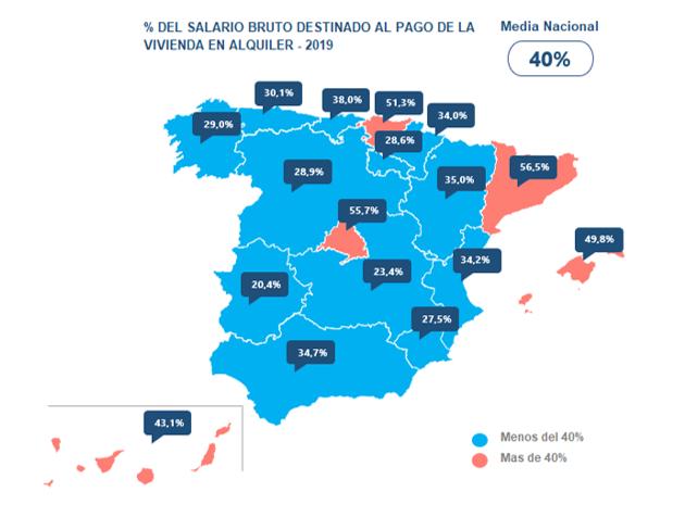 Mapa alquiler salarios España